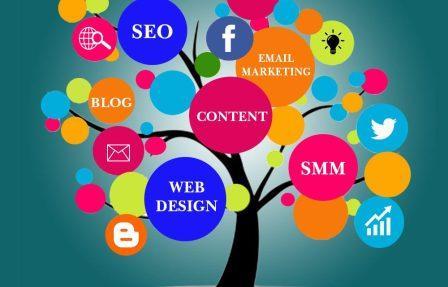 Digital Marketing – Basics and Benefits & Disadvantage