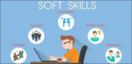 What Are Soft Skills?- Definition And Types Of Soft Skills