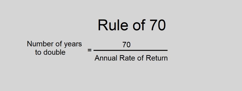 Rule of 70